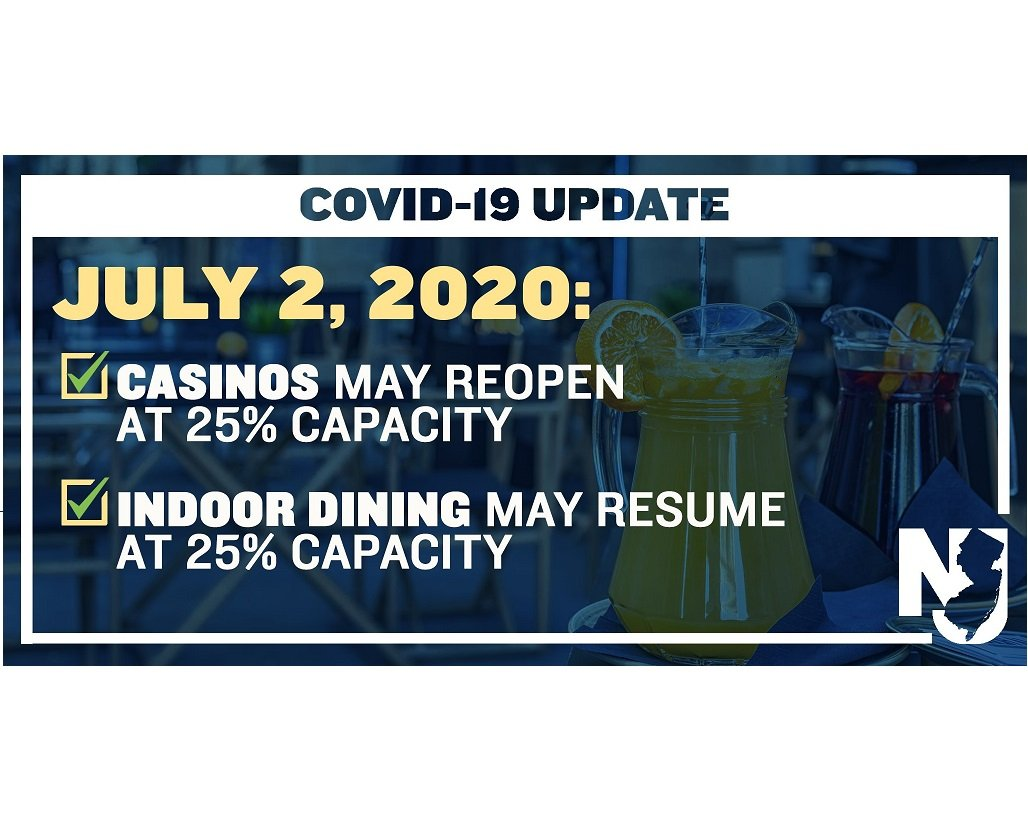 July 2nd New Jersey Casinos Open at 25% Capacity and Indoor Dining in the State Will Also Resume at 25% Capacity!