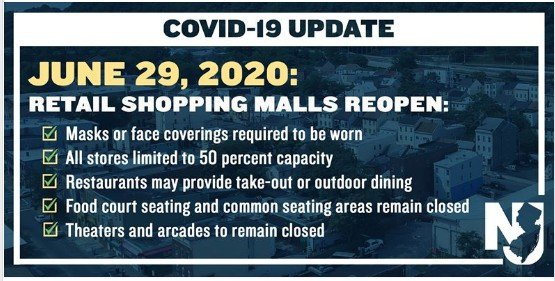 New Jersey Malls Can Open June 29th.  Food Court Seating Remains Closed.  Theaters and Arcades Remain Closed